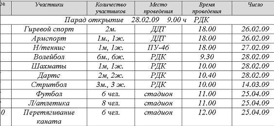 МО Староминский район в 2009